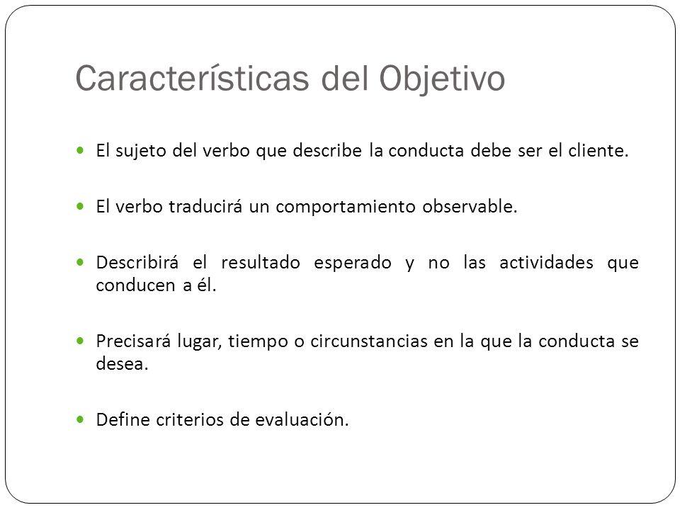 Características del Objetivo