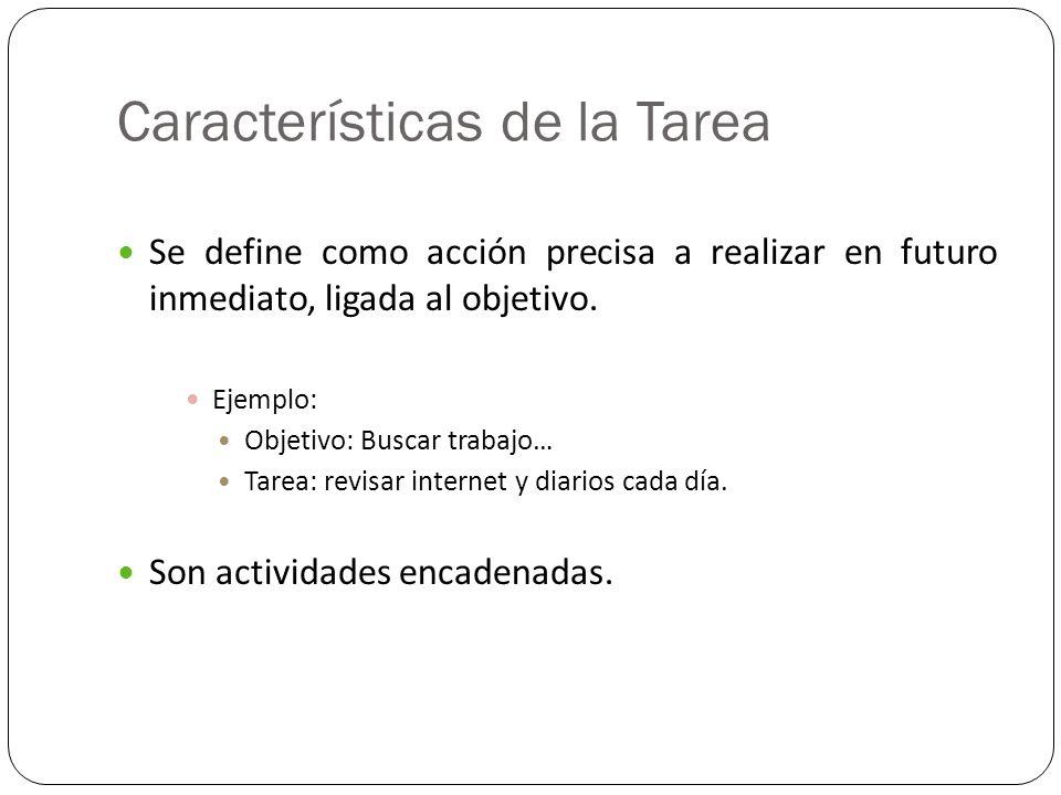 Características de la Tarea