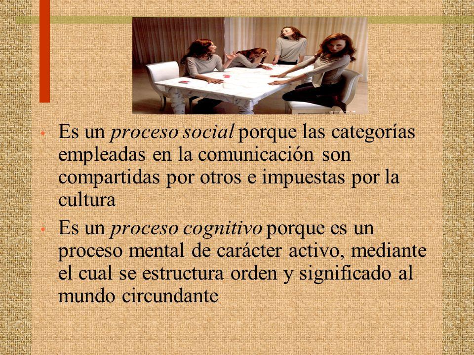 Es un proceso social porque las categorías empleadas en la comunicación son compartidas por otros e impuestas por la cultura