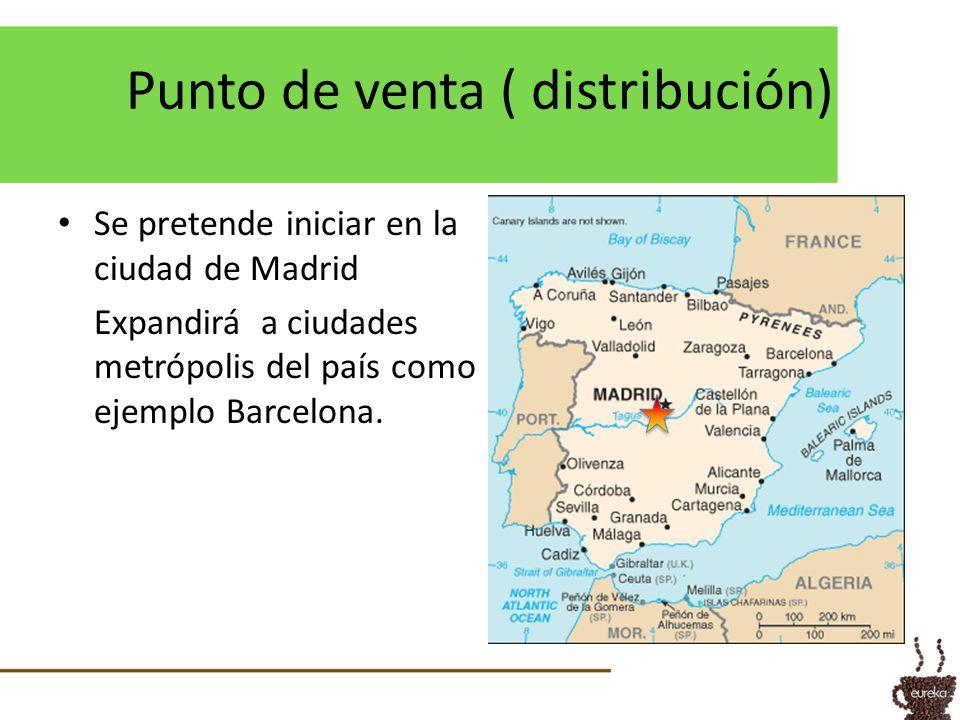 Punto de venta ( distribución)