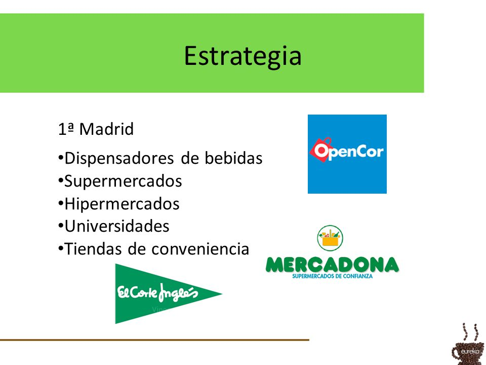 Estrategia 1ª Madrid Dispensadores de bebidas Supermercados