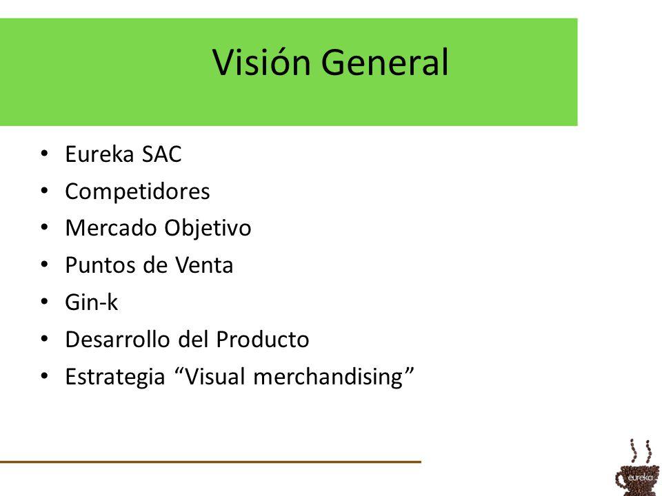 Visión General Eureka SAC Competidores Mercado Objetivo
