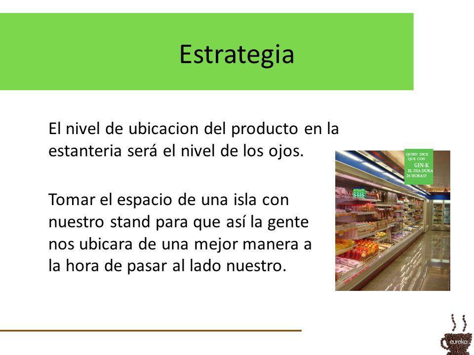 Estrategia El nivel de ubicacion del producto en la estanteria será el nivel de los ojos.