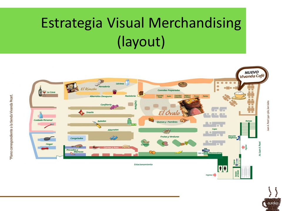 Estrategia Visual Merchandising (layout)