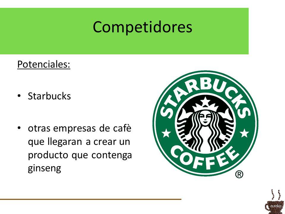 Competidores Potenciales: Starbucks