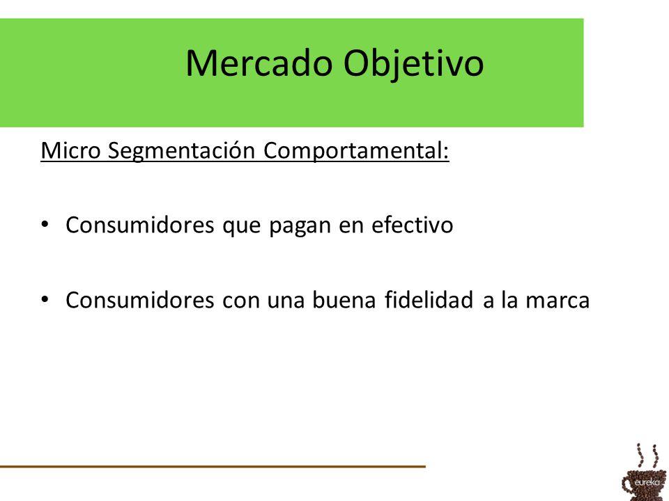 Mercado Objetivo Micro Segmentación Comportamental: