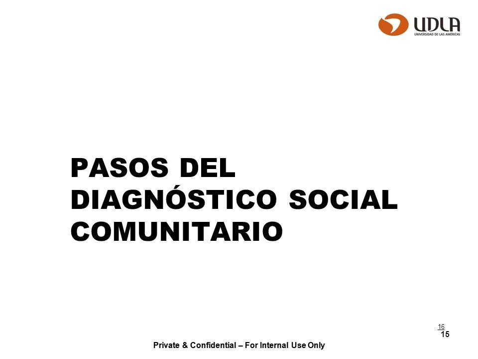 PASOS DEL DIAGNÓSTICO SOCIAL COMUNITARIO