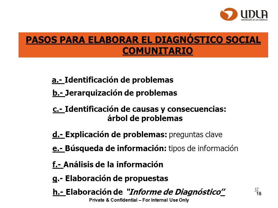 PASOS PARA ELABORAR EL DIAGNÓSTICO SOCIAL COMUNITARIO