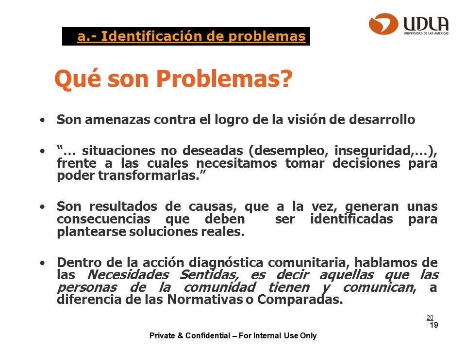 Qué son Problemas a.- Identificación de problemas