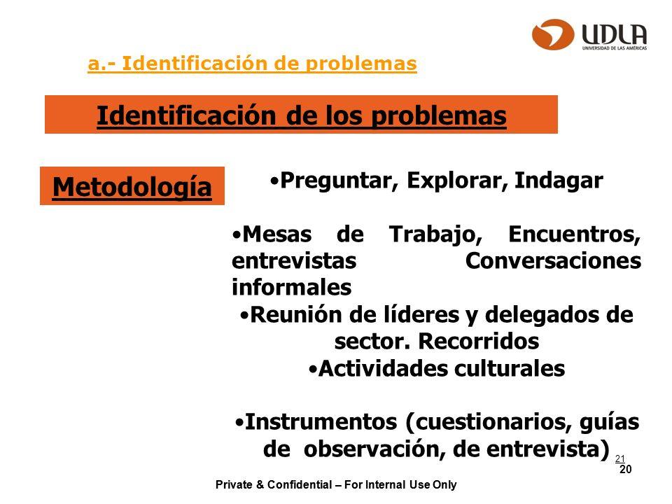 Identificación de los problemas Metodología