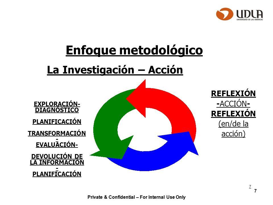 La Investigación – Acción