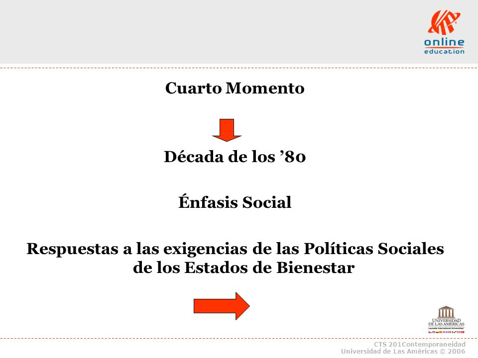 Cuarto Momento Década de los '80 Énfasis Social