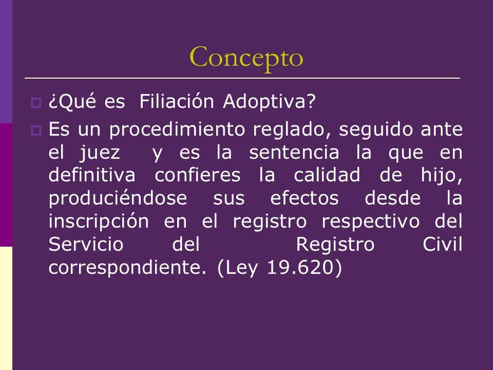 Concepto ¿Qué es Filiación Adoptiva