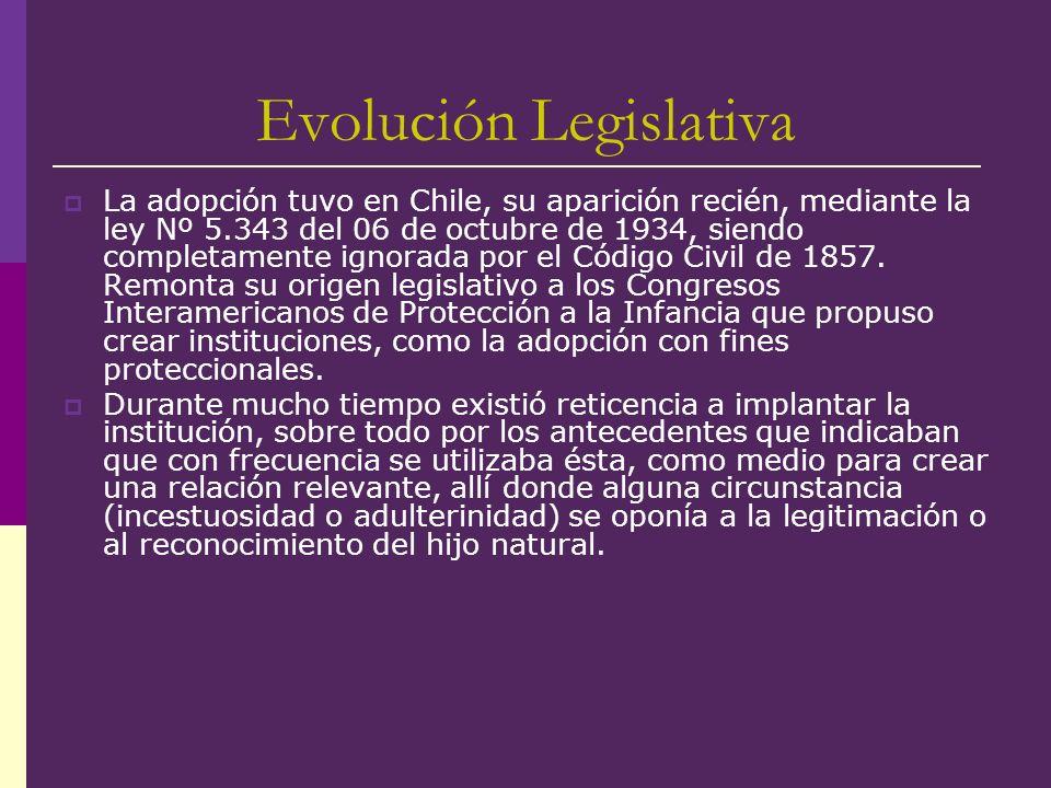 Evolución Legislativa