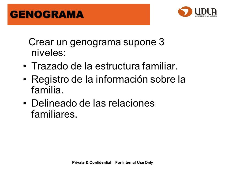 GENOGRAMA Crear un genograma supone 3 niveles: Trazado de la estructura familiar. Registro de la información sobre la familia.