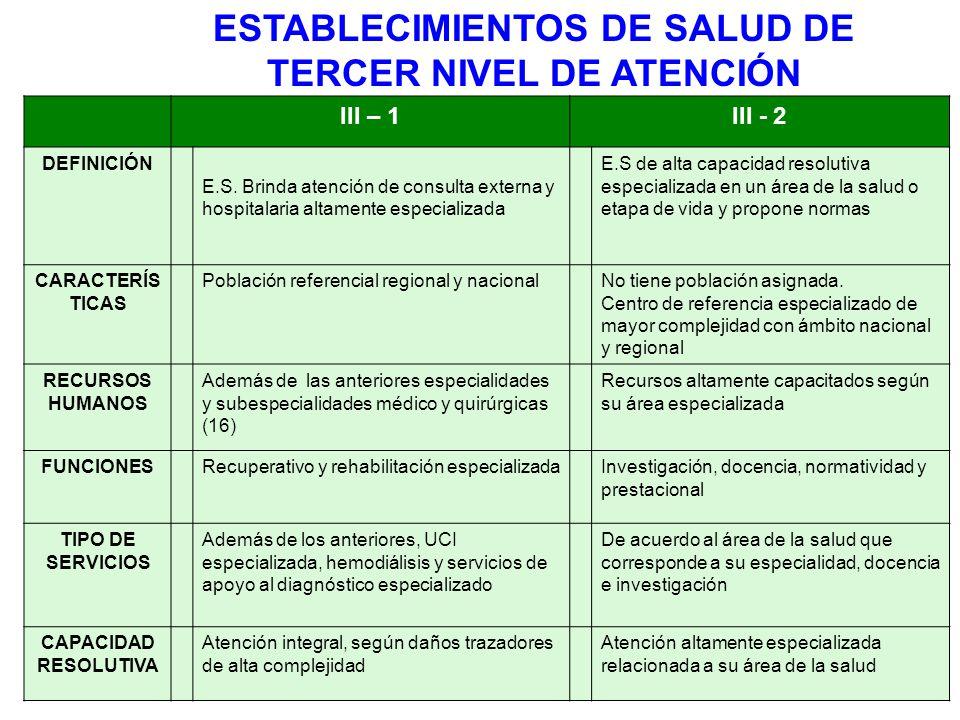 ESTABLECIMIENTOS DE SALUD DE TERCER NIVEL DE ATENCIÓN