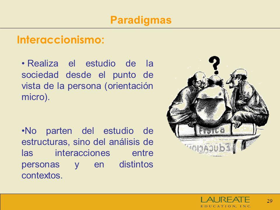 Paradigmas Interaccionismo: