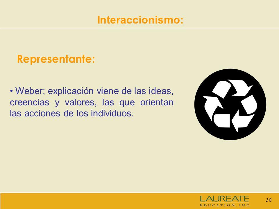 Interaccionismo: Representante: