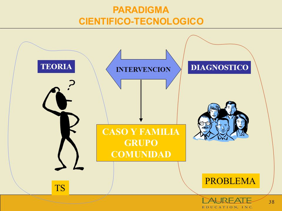 PARADIGMA CIENTIFICO-TECNOLOGICO