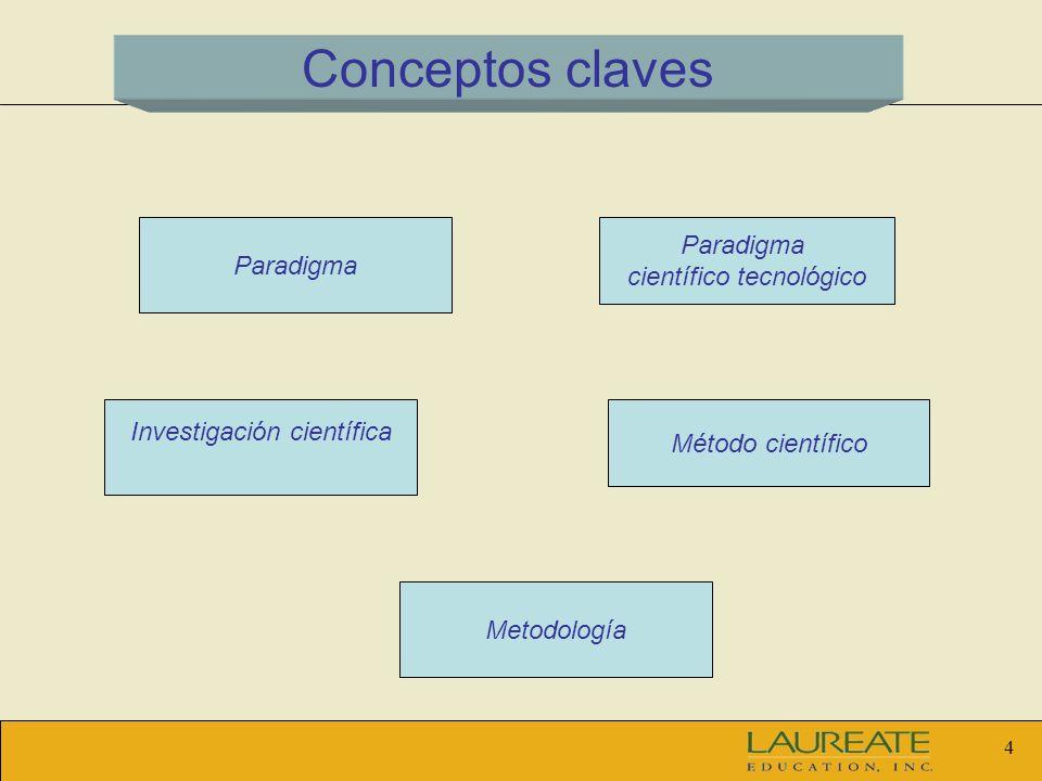Conceptos claves Paradigma Paradigma científico tecnológico