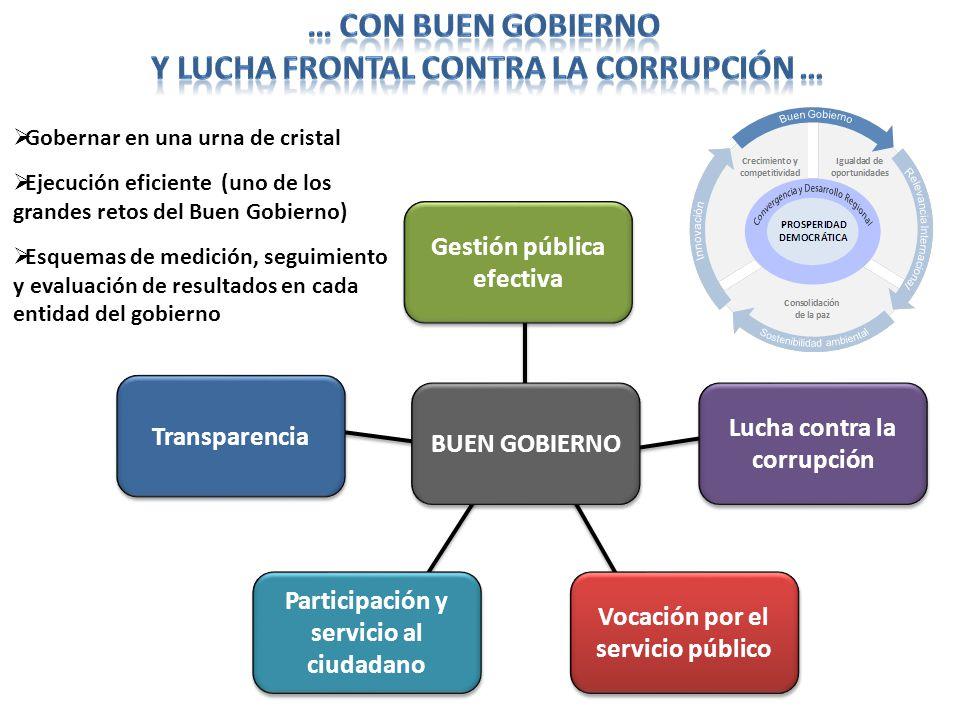 … con Buen gobierno Y LUCHA frontal CONTRA LA CORRUPCIÓN …
