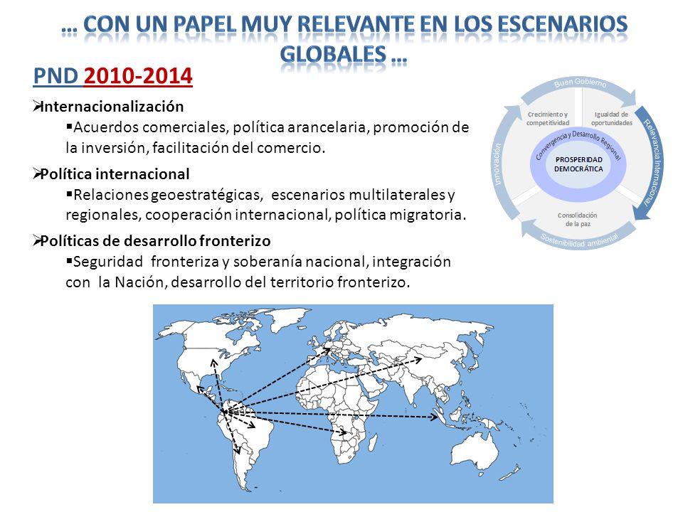 … con un papel muy relevante en los escenarios globales …