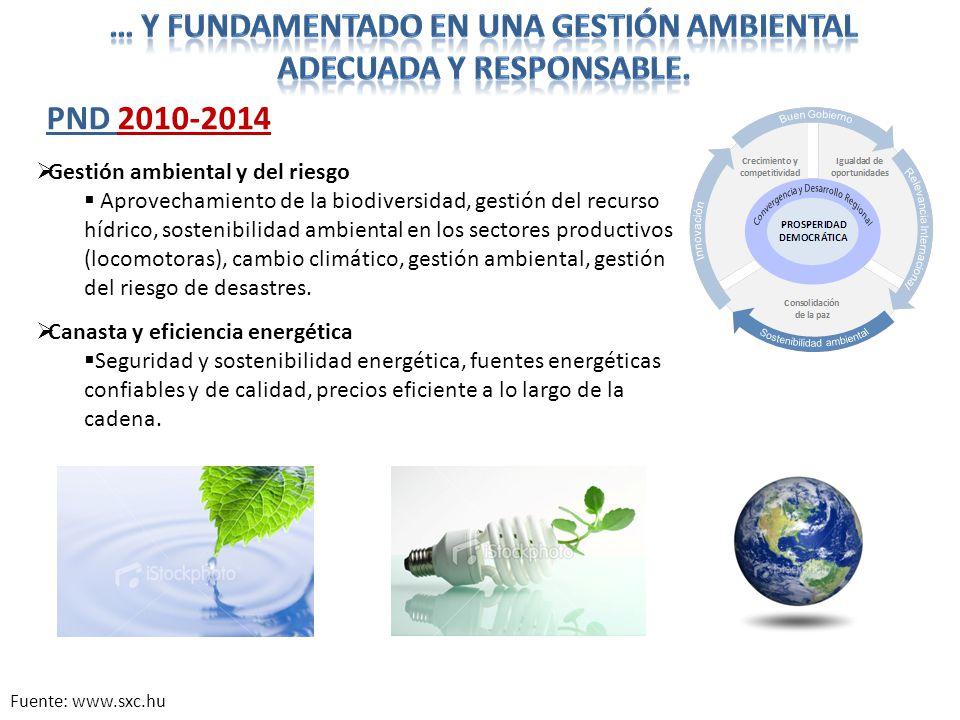 … y fundamentado en una gestión ambiental adecuada y responsable.