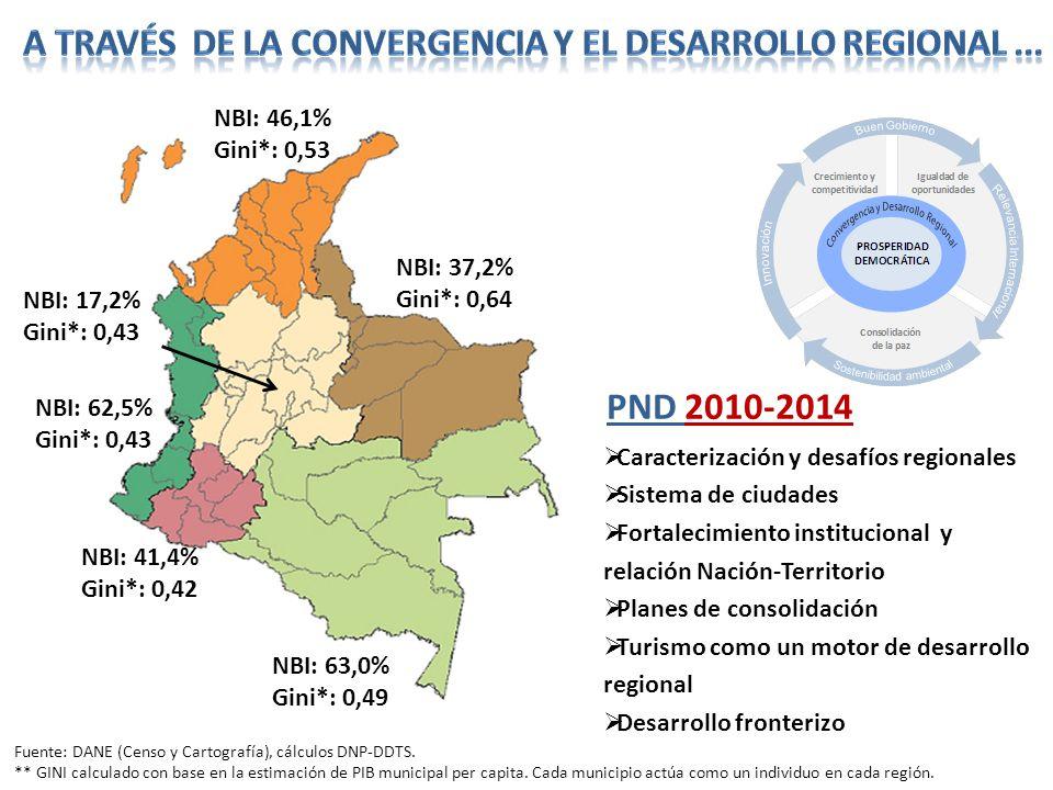 A través de la Convergencia y el desarrollo regional ...