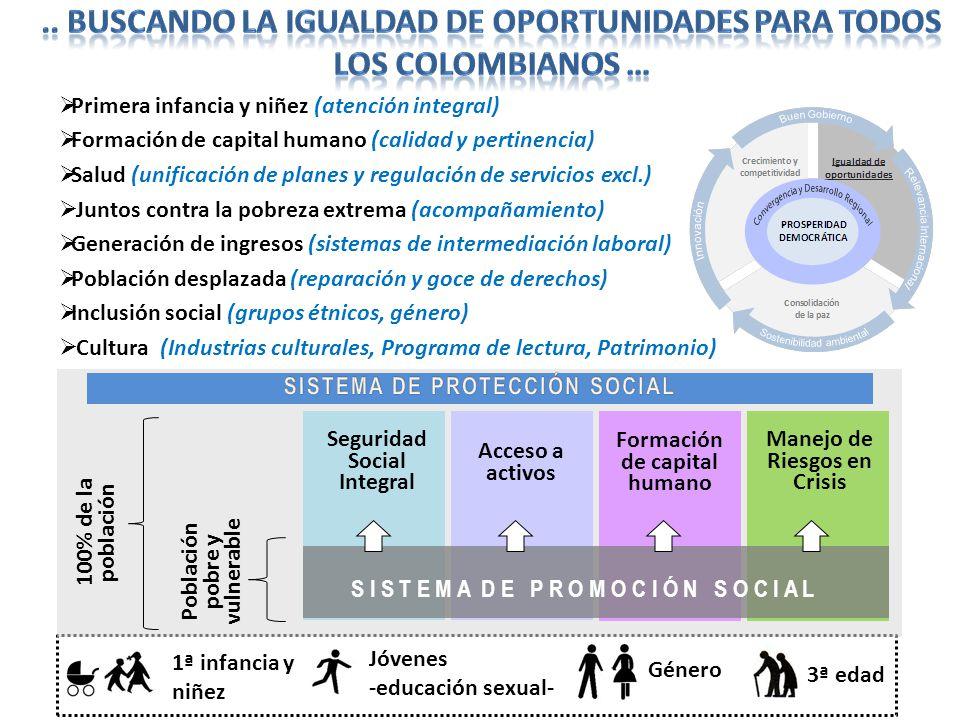 .. Buscando la Igualdad de oportunidades para todos los colombianos …