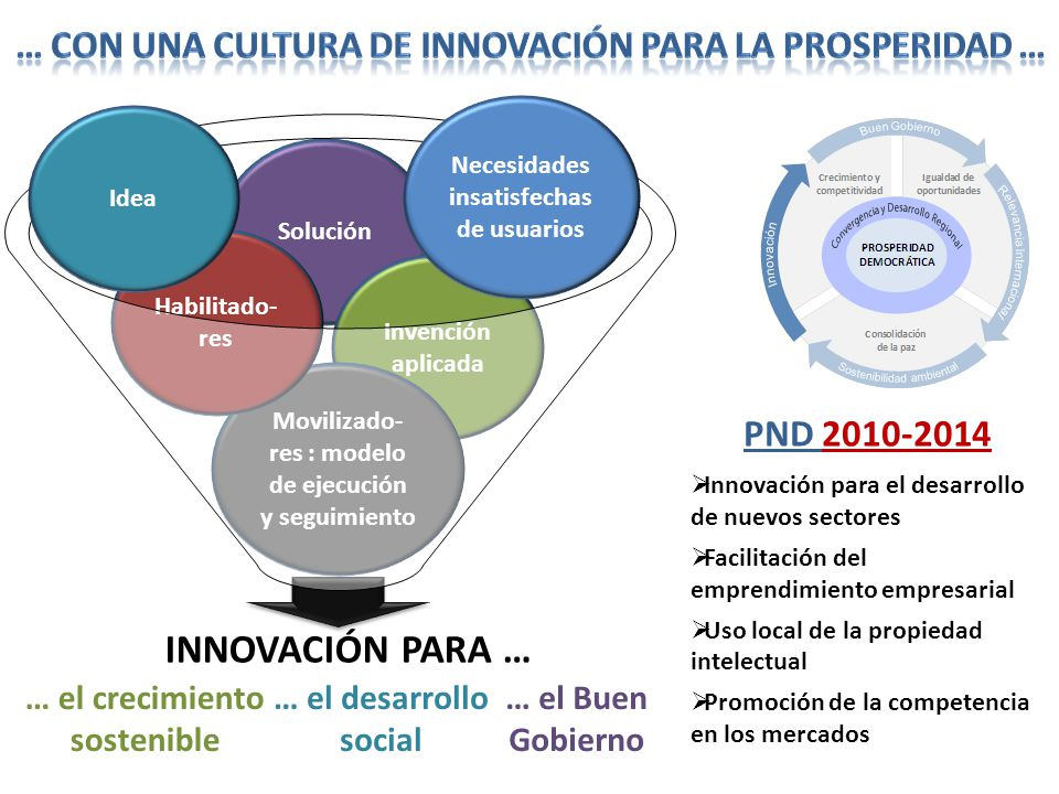 … con una cultura de innovación para la prosperidad …