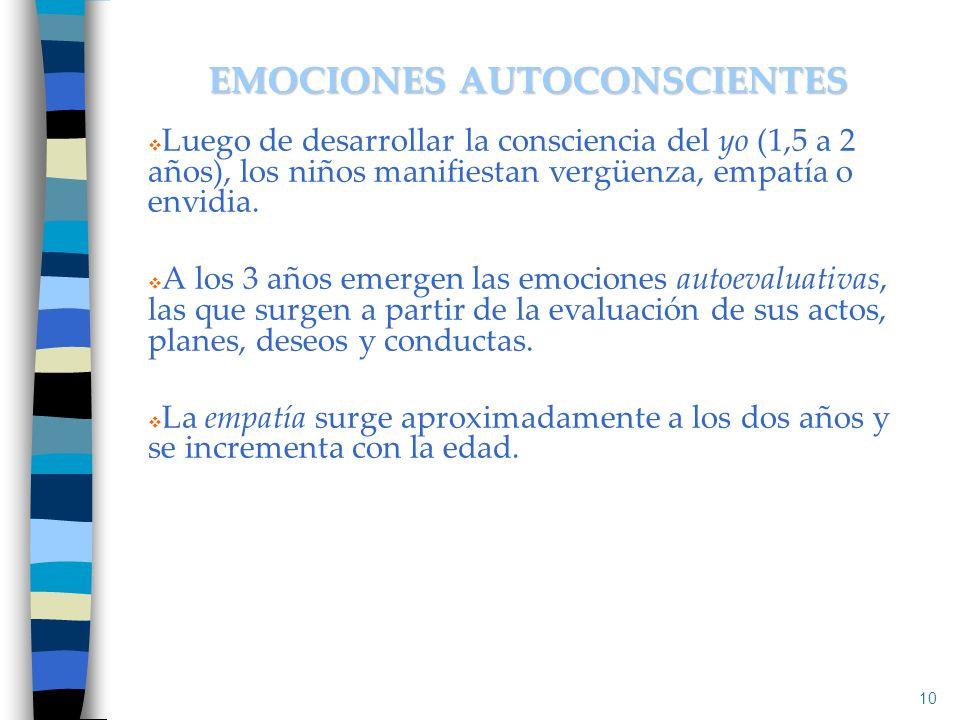 EMOCIONES AUTOCONSCIENTES