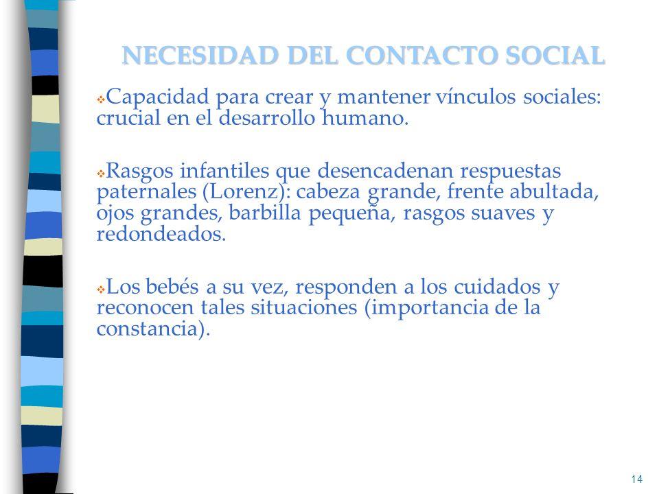 NECESIDAD DEL CONTACTO SOCIAL