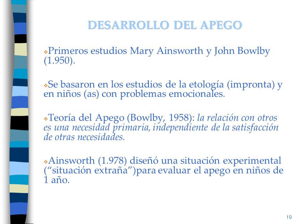 DESARROLLO DEL APEGO Primeros estudios Mary Ainsworth y John Bowlby (1.950).