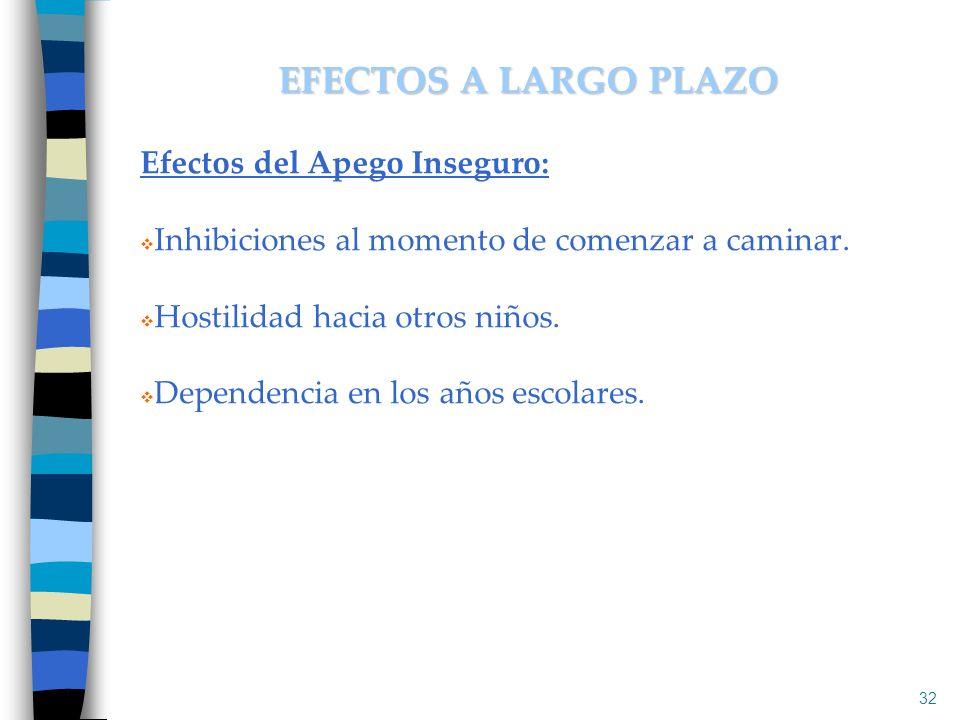 EFECTOS A LARGO PLAZO Efectos del Apego Inseguro: