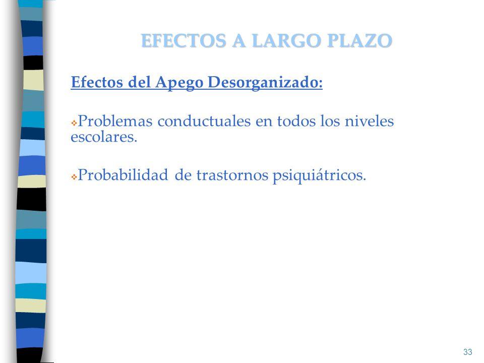 EFECTOS A LARGO PLAZO Efectos del Apego Desorganizado: