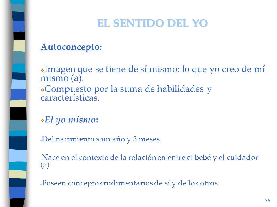 EL SENTIDO DEL YO Autoconcepto: