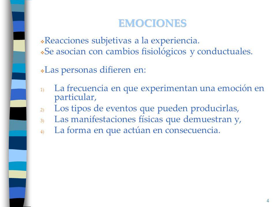 EMOCIONES Reacciones subjetivas a la experiencia.