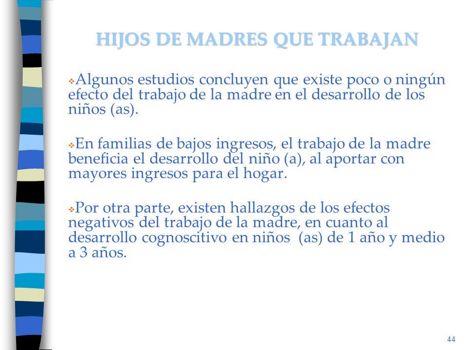 HIJOS DE MADRES QUE TRABAJAN