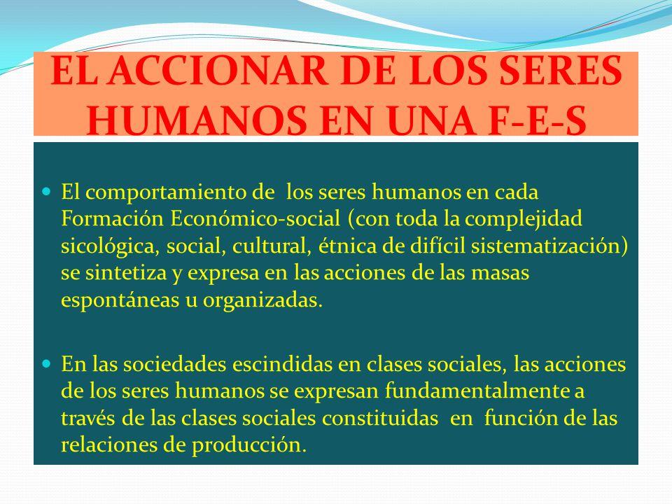 EL ACCIONAR DE LOS SERES HUMANOS EN UNA F-E-S
