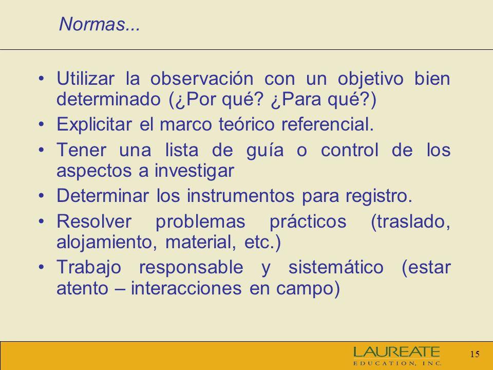 Normas... Utilizar la observación con un objetivo bien determinado (¿Por qué ¿Para qué ) Explicitar el marco teórico referencial.