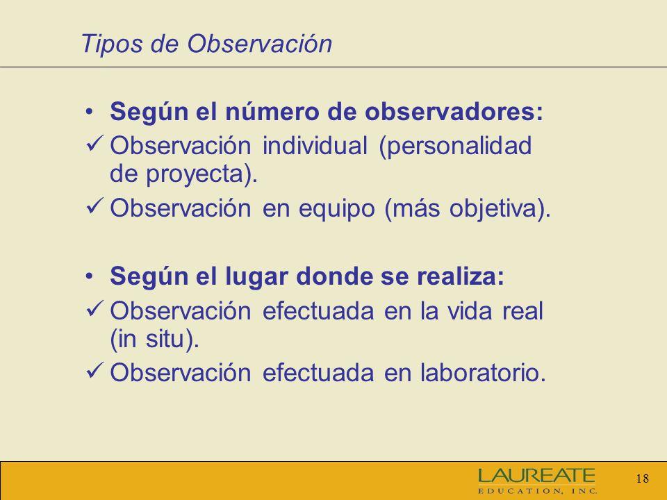 Tipos de Observación Según el número de observadores: Observación individual (personalidad de proyecta).