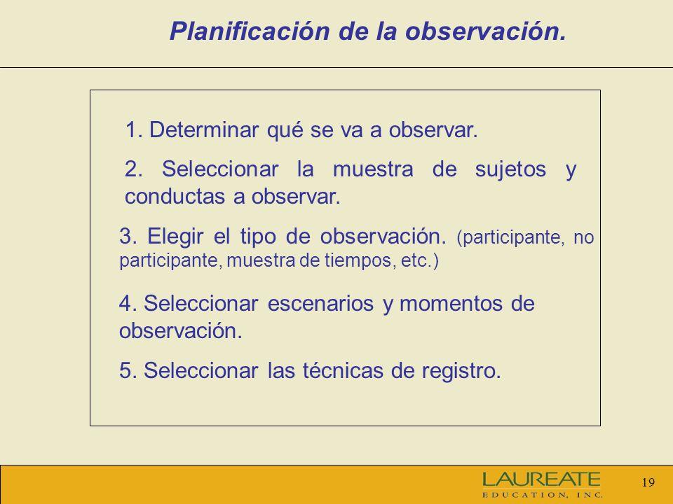 Planificación de la observación.