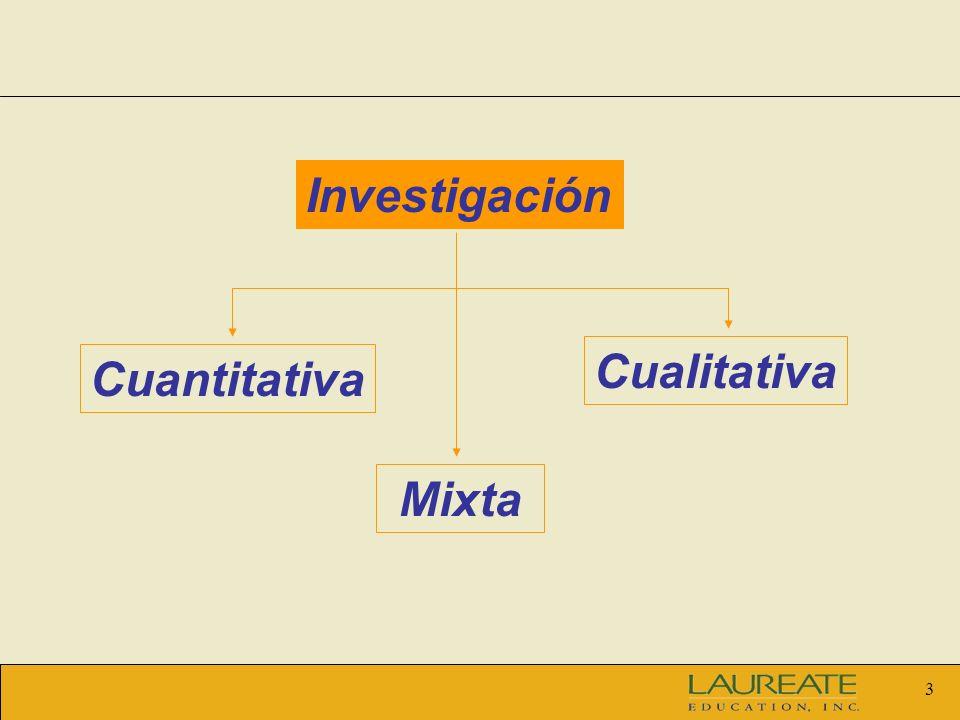 Investigación Cualitativa Cuantitativa Mixta