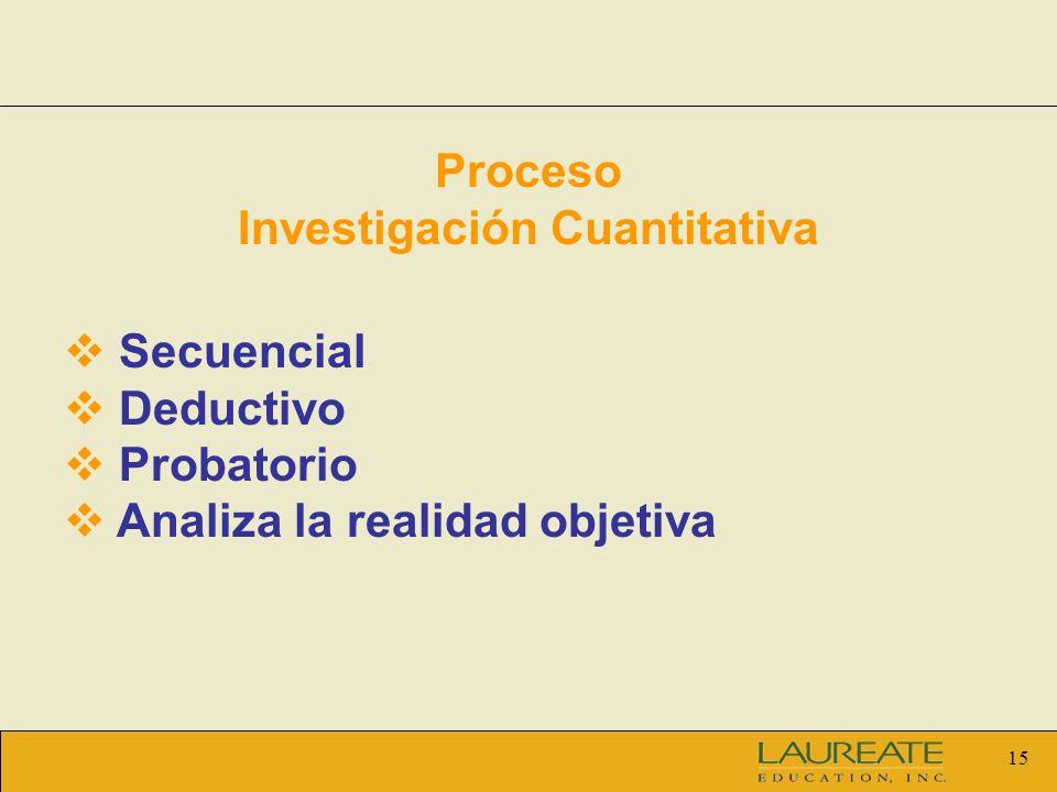 Proceso Investigación Cuantitativa