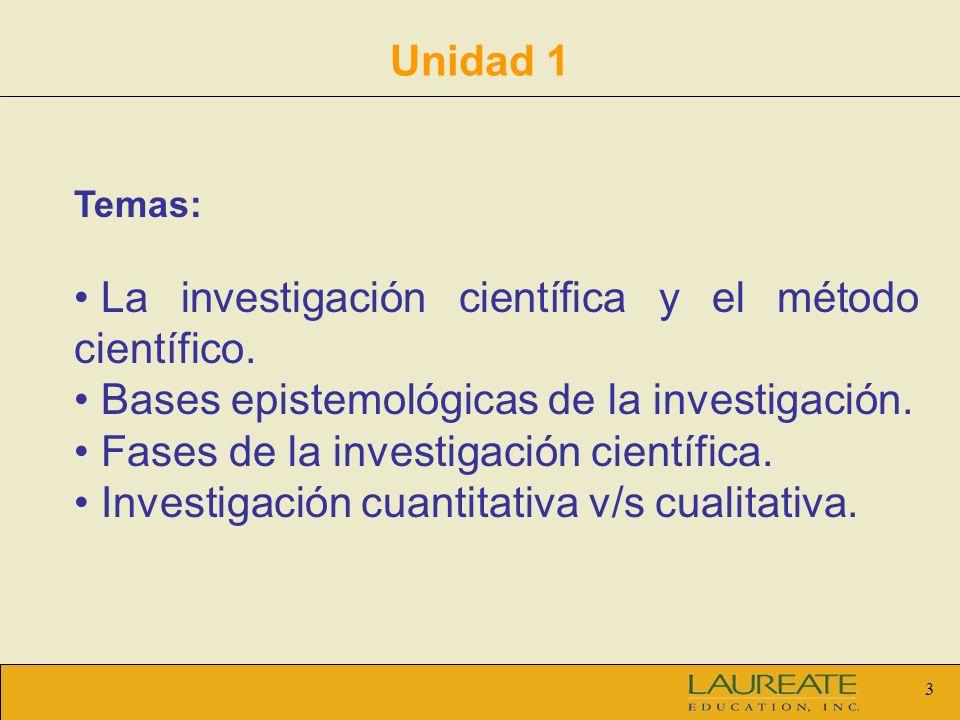 La investigación científica y el método científico.
