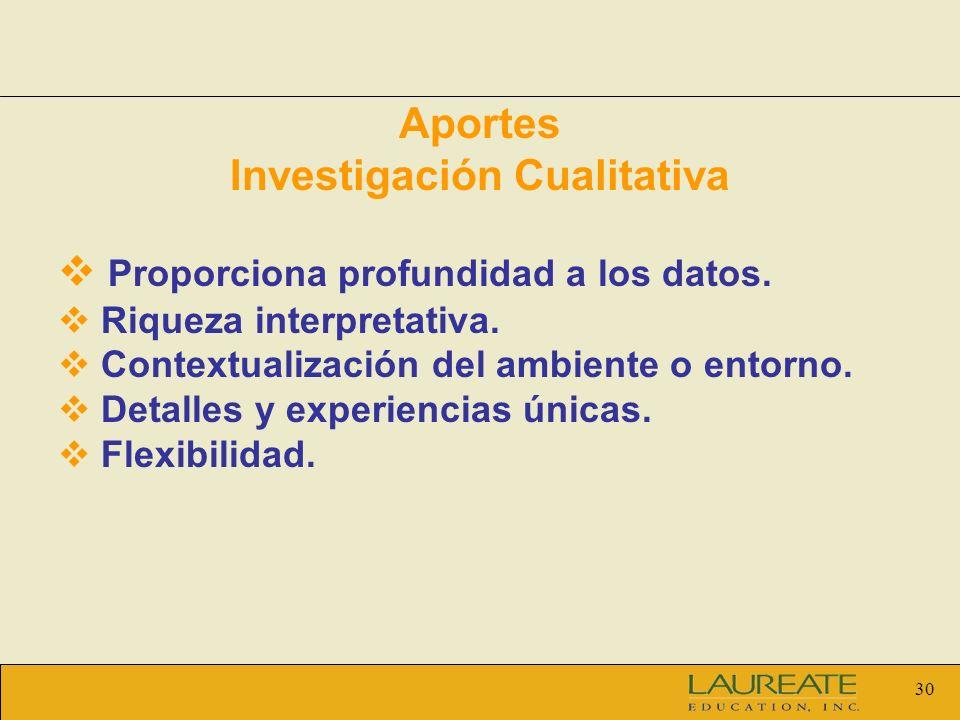 Aportes Investigación Cualitativa