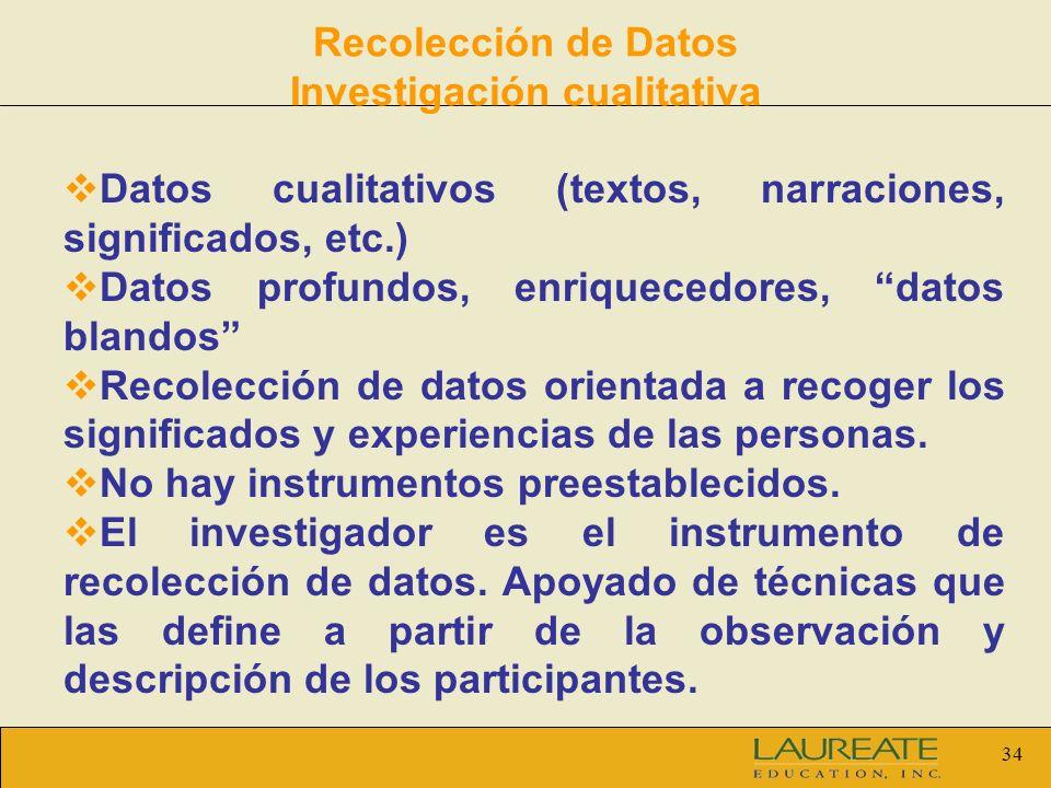 Recolección de Datos Investigación cualitativa