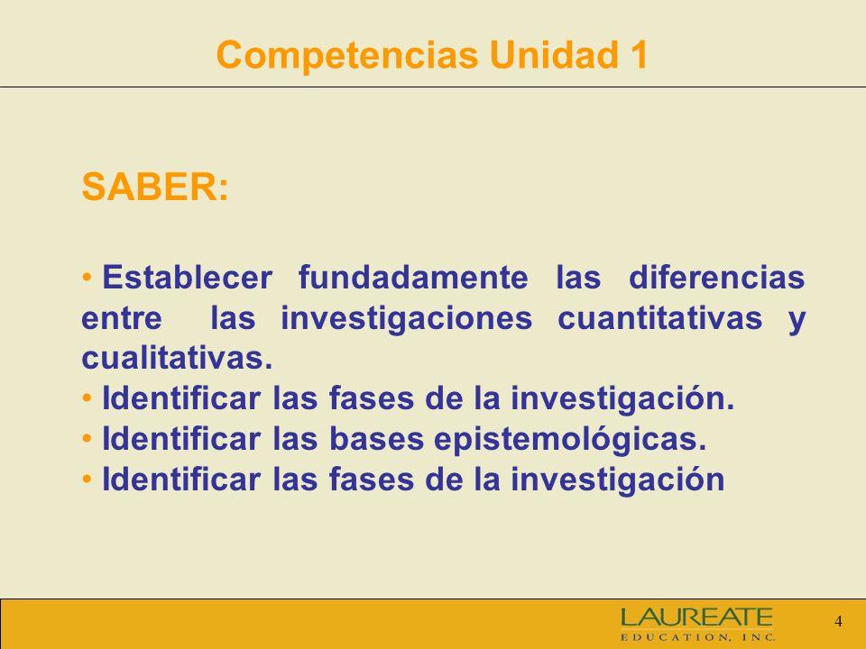 Competencias Unidad 1 SABER: