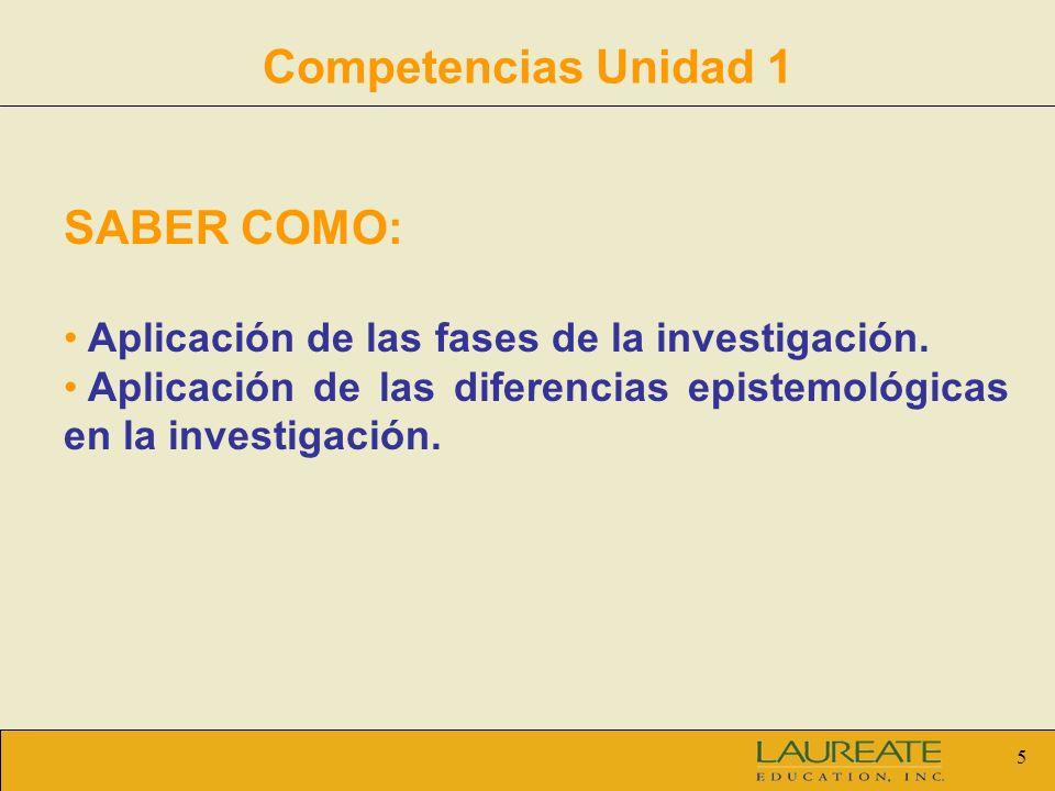 Competencias Unidad 1 SABER COMO: