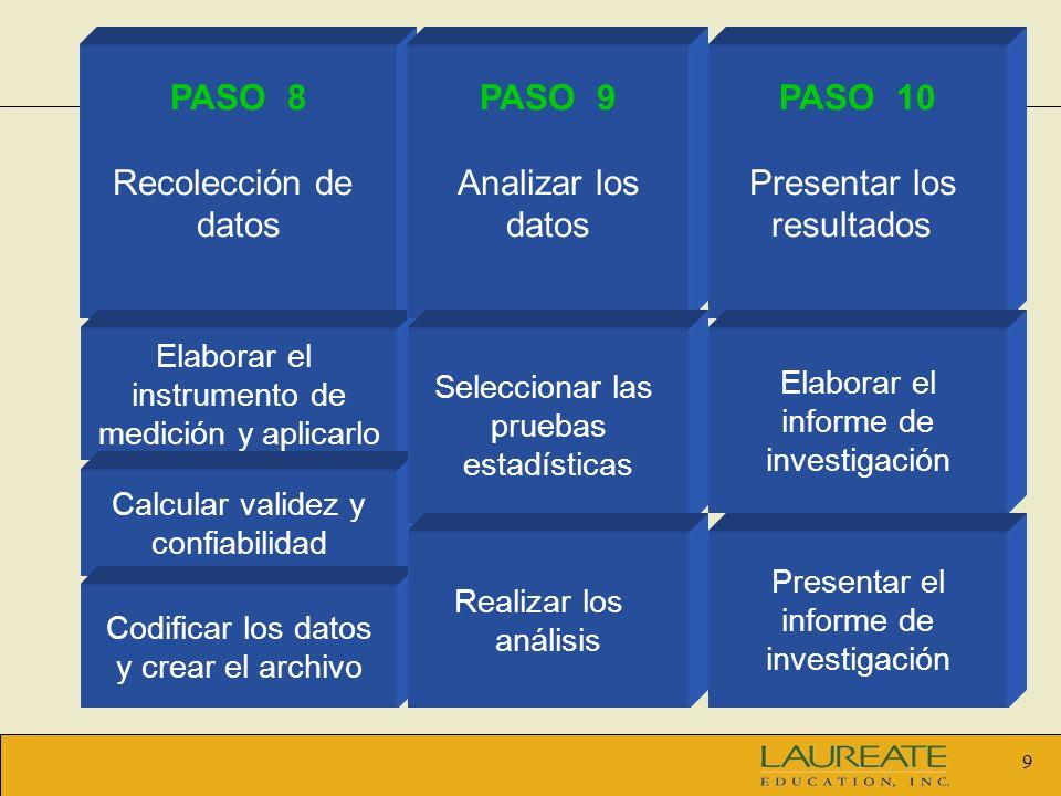 PASO 8 Recolección de datos PASO 9 Analizar los datos PASO 10